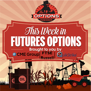 This Week in Futures Options 151: Let's Get Micro
